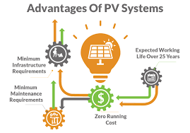 pv systems our design team provides the most efficient pv design for your facility our project managers ensure the implementation of the design excellent quality