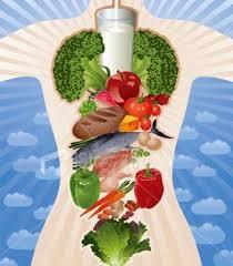 نتيجة بحث الصور عن اطعمة