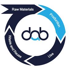 <b>DAB</b> - Accelerate your fermentation