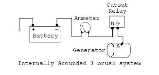 yesterday s tractors third brush generators note that these schematics avoid showing the starting system which in practice you will likely between the battery and the ammeter