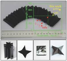 <b>Multifunctional</b> Pristine Chemically Modified Graphene Films as ...
