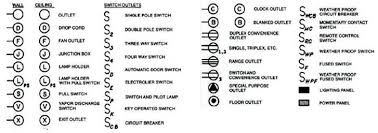 understanding electrical schematic symbols in home electrical wiring