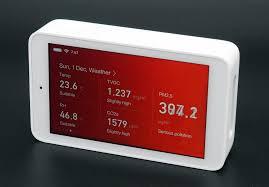 Xiaomi Mijia Air Quality Tester - <b>анализатор</b> воздуха | Умный дом ...