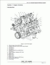 isuzu engine diagram isuzu wiring diagrams online