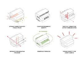 ideas about architecture concept diagram on pinterest        ideas about architecture concept diagram on pinterest   concept diagram  architecture diagrams and social housing