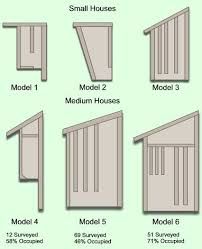 ideas about Architectural House Plans on Pinterest   House    Bat House Plans    a new home to build for our bats eating