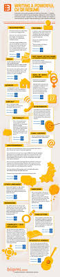 best images about resume tips and tricks resume 17 best images about resume tips and tricks resume tips creative resume and interview