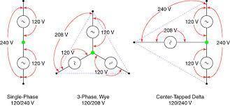208v transformer wiring diagram on 208v images free download 480 Volt Transformer Wiring Diagram 208v transformer wiring diagram 11 120 volt outlet wiring diagram diagram of 3 phase 120 volt power 480 to 240 volt transformer wiring diagram