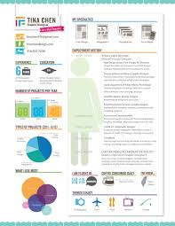 infographics examples here are a list of great examples of infographics examples here are a list of great examples of infographics resume designs for