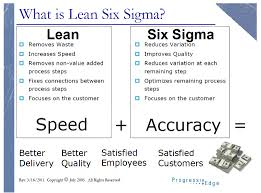 ideas about lean six sigma on pinterest   lean manufacturing        ideas about lean six sigma on pinterest   lean manufacturing  change management and kaizen