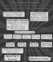 program master of arts theological studies thest ma lee theological ethics requires a thesis