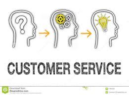 customer service info graphic stock photo image  customer service info graphic