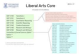 core curriculum richmond university liberal arts core visual 2016 17
