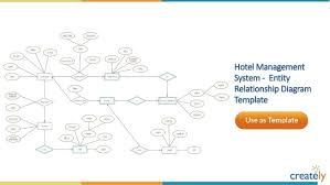 entity relationship diagram templates by createlyemployee management system   entity relationship diagram template    hotel reservation