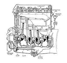 Oil <b>pump</b> (internal combustion engine) - Wikipedia