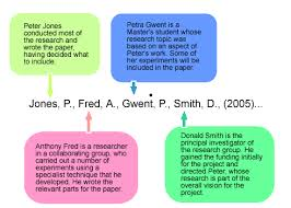 Research Observatory   UWE An example reference  discussing the author order