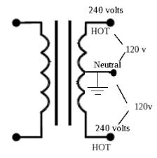 220 volt plug wiring diagram wiring diagram and hernes 220 volt 4 g plug wiring by jaden