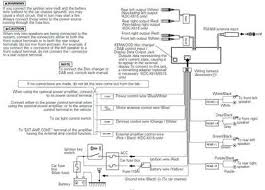 pioneer eeq mosfet wx wiring diagram wiring diagram and pioneer deh p3100 wiring diagram digital