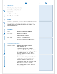 sample cv architecture design b careers profile this is a great opportunity to personalise each application and highlight relevant skills and ambitions