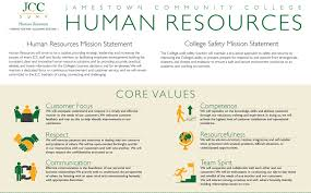 human resources jamestown community college human resources poster