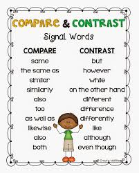 best images about compare and contrast anchor 17 best images about compare and contrast anchor charts story elements and persuasive writing