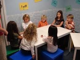 Image result for social skill group pictures