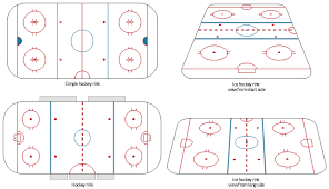 ice hockey diagram   entering offensive zone drill   ice hockey    ice hockey rink templates  hockey field  hockey field diagram  hockey field layout