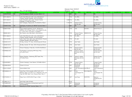 SABRE1WE WIDEYE SABRE 1 Parts List/Tune Up Info 774396.XLS ...