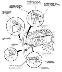 wiring diagram 2007 honda accord ac the wiring diagram on simple auto wiring diagram 1996 honda accord