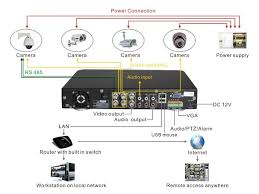 diagram of cctv installations wiring diagram for cctv system diagram of cctv installations wiring diagram for cctv system dvr h9104uv as an