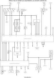 similiar 1992 volvo 940 gla c wiring diagram keywords volvo 940 wiring diagram 1991 electric wiring diagram