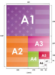 Paper size A0, A1,A2, A3, A4, A5 - To understand everything about ...
