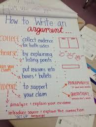 writing argumentative essay