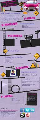 s m a r t goals for your s a v v y brand infographic smartgoalsinfographic s m a r t goals for your s a v v y brand infographic