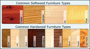 hardwoods vs softwoods 11 things to know before visiting the lumber yard best hardwoods for furniture