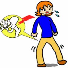 「股関節の痛み」の画像検索結果