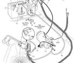 1998 ez go gas golf cart wiring diagram 1998 image wiring diagram for 1994 ez go golf cart wiring on 1998 ez go gas