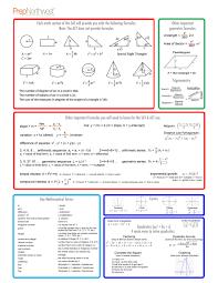 math help math formula sheet