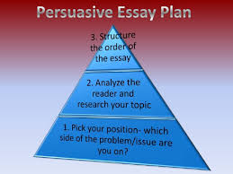 steps in writing a persuasive essay  www gxart orgsteps to writing a persuasive essay lt br gt persuasive essay