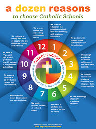 why st catharine for your child st catharine school 12 reasons to choose catholic schools