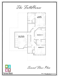 Garman Homes Unplugged  The Full House and why we call it that If you add both  that gives this plan the potential for BR  amp    BA  Plus the rd Floor Walk Up   see why we call it a Full House