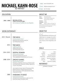 vfx resume samples what goes on a cover letter for resume systems resume format vfx artist resume maker create professional resume basic 1 resume format vfx artisthtml