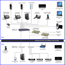 wiring diagram for home network   how to ditch wifi for a    home office network diagram updated home office network diagram