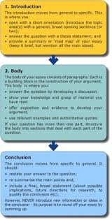 paper research paper and google on pinterest structure of introduction for essay   google search