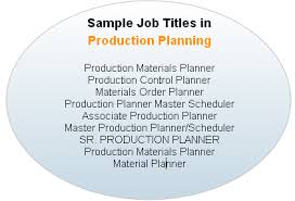 production planning and inventory control  job description   ppic jobsproduction planing and inventory control  ppic  job description