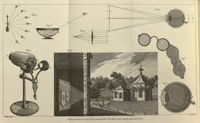 george adams s an essay on vision the artificial eye r tic full size image