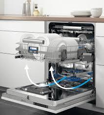 Обзор <b>встраиваемой посудомоечной машины Electrolux</b> ...