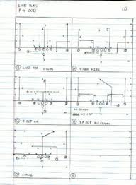 football formations  football and irish on pinterestwayne williams tiger offense football formation drawing