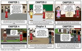 to kill a mockingbird chapter storyboard by melaniegav choose how to print this storyboard