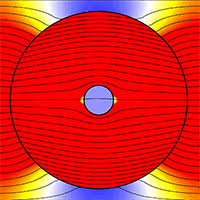 Independent Manipulation of Heat and Electrical Current via ...